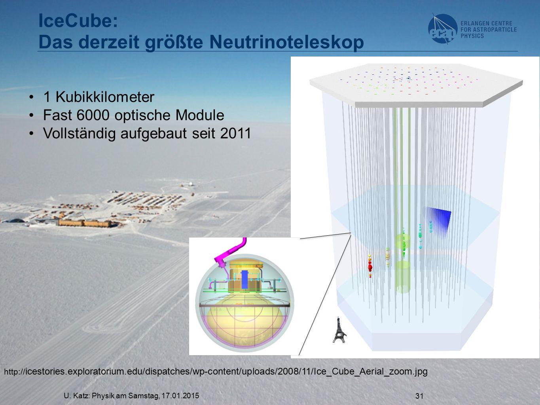 U. Katz: Physik am Samstag, 17.01.2015 31 IceCube: Das derzeit größte Neutrinoteleskop 1 Kubikkilometer Fast 6000 optische Module Vollständig aufgebau