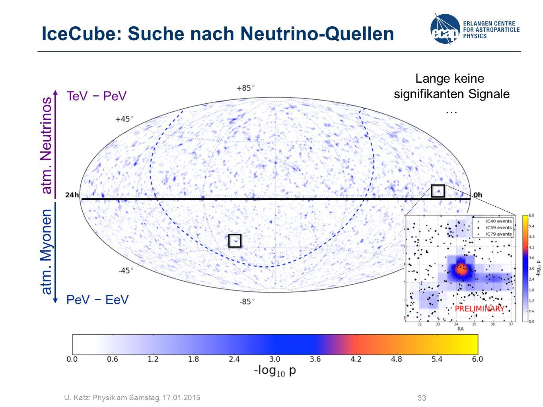 U. Katz: Physik am Samstag, 17.01.2015 33 IceCube: Suche nach Neutrino-Quellen atm. Myonen PeV − EeV atm. Neutrinos TeV − PeV Lange keine signifikante