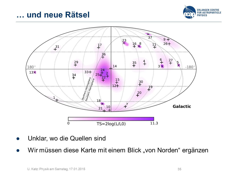 """U. Katz: Physik am Samstag, 17.01.2015 35 … und neue Rätsel ●Unklar, wo die Quellen sind ●Wir müssen diese Karte mit einem Blick """"von Norden"""" ergänzen"""