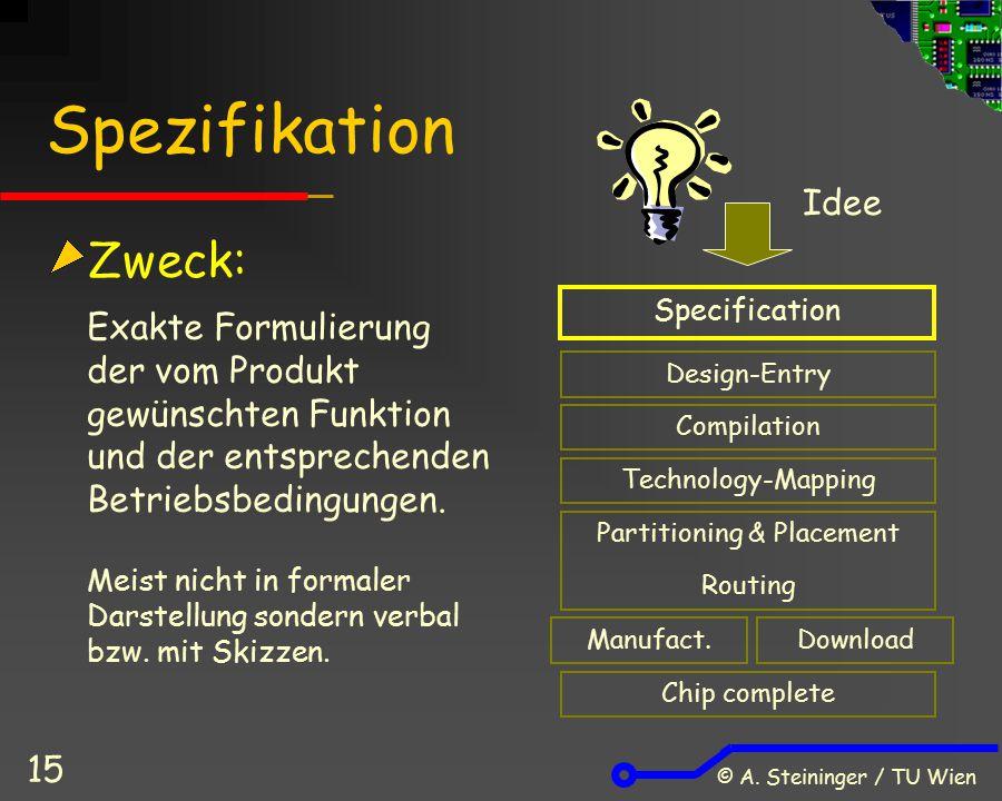 © A. Steininger / TU Wien 15 Spezifikation Zweck: Exakte Formulierung der vom Produkt gewünschten Funktion und der entsprechenden Betriebsbedingungen.