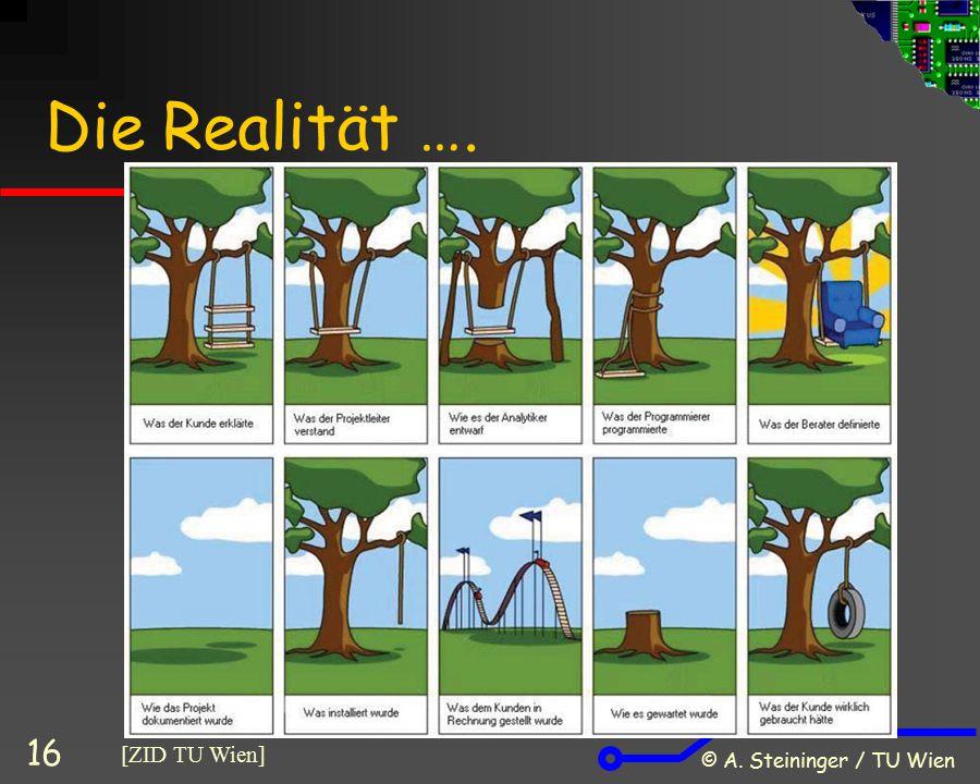 Die Realität …. © A. Steininger / TU Wien 16 [ZID TU Wien]