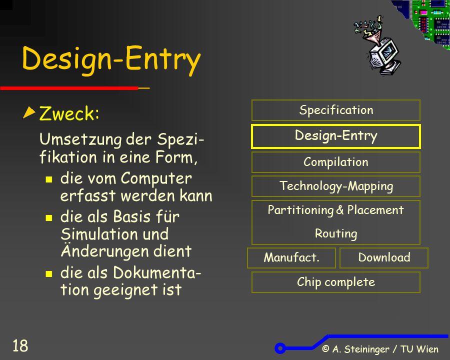 © A. Steininger / TU Wien 18 Design-Entry Zweck: Umsetzung der Spezi- fikation in eine Form, die vom Computer erfasst werden kann die als Basis für Si