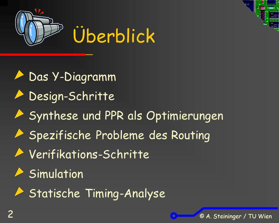 © A. Steininger / TU Wien 2 Das Y-Diagramm Design-Schritte Synthese und PPR als Optimierungen Spezifische Probleme des Routing Verifikations-Schritte