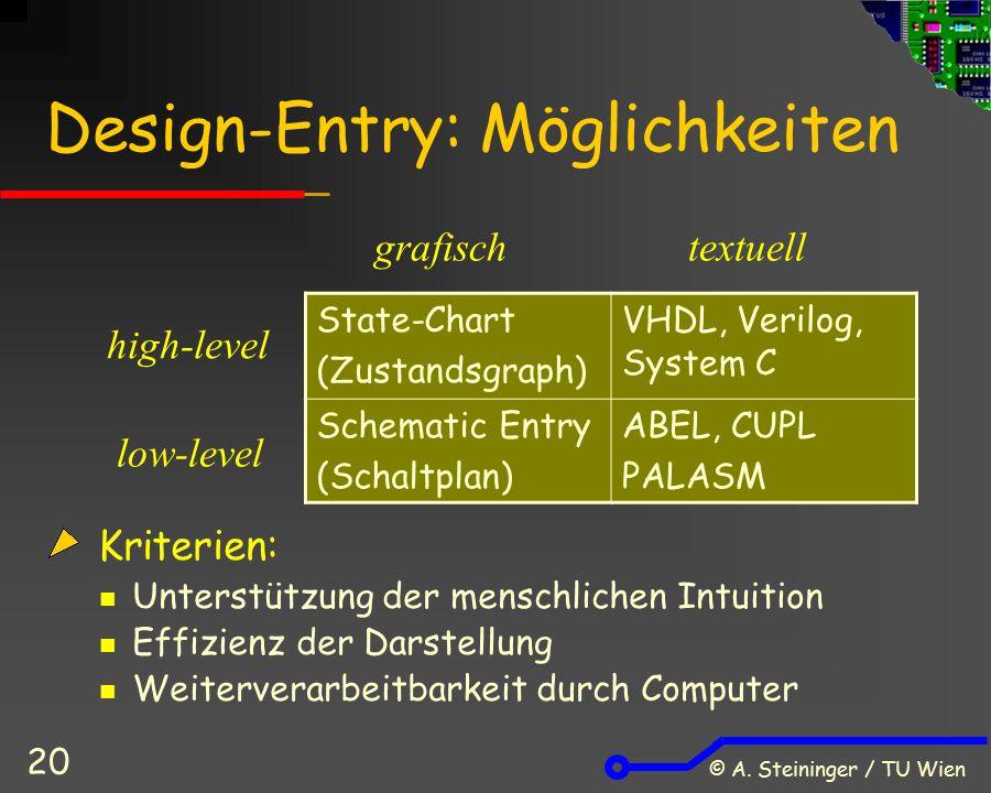 © A. Steininger / TU Wien 20 Design-Entry: Möglichkeiten Kriterien: Unterstützung der menschlichen Intuition Effizienz der Darstellung Weiterverarbeit