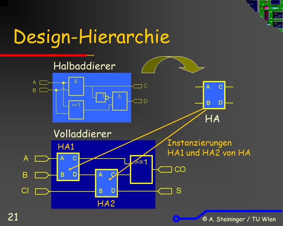 © A. Steininger / TU Wien 21 Design-Hierarchie Halbaddierer HA HA1 HA2 Volladdierer Instanzierungen HA1 und HA2 von HA