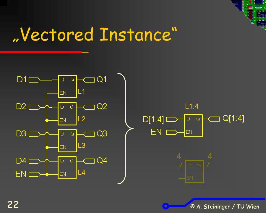 """© A. Steininger / TU Wien 22 """"Vectored Instance"""" L1 L2 L3 L4 L1:4"""