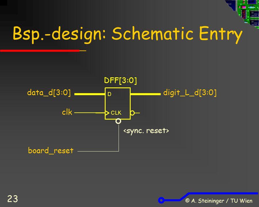 © A. Steininger / TU Wien 23 Bsp.-design: Schematic Entry data_d[3:0]digit_L_d[3:0] clk DFF[3:0] board_reset