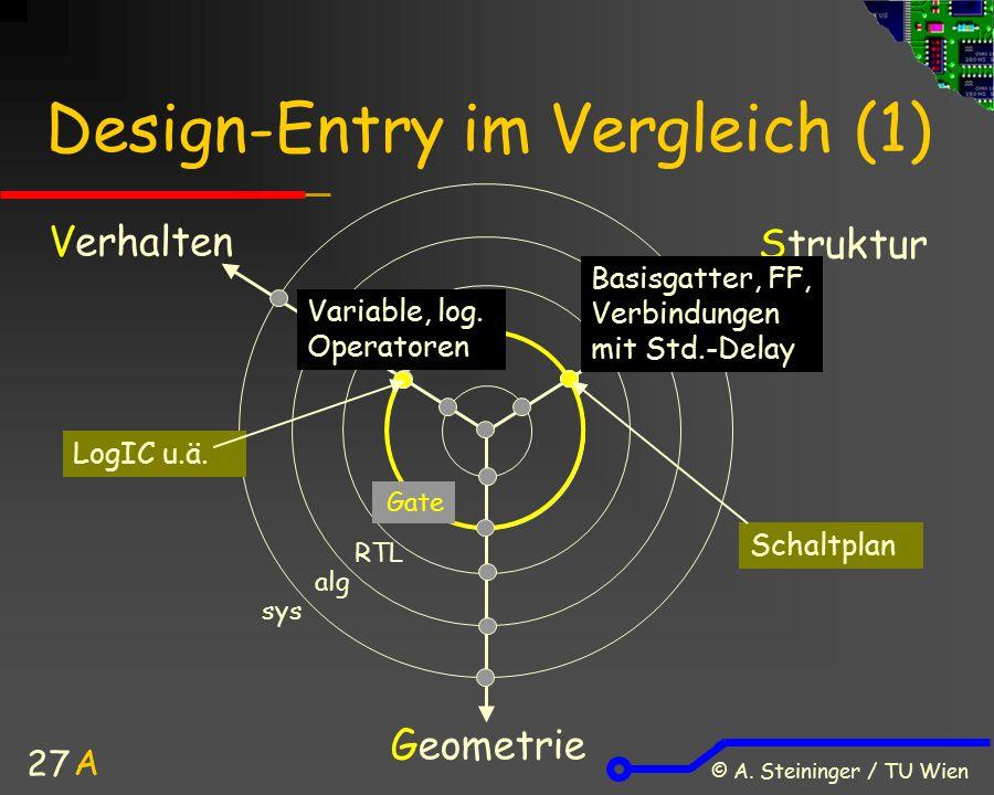 © A. Steininger / TU Wien 27 Design-Entry im Vergleich (1) Verhalten Struktur Geometrie Gate A sys alg Basisgatter, FF, Verbindungen mit Std.-Delay RT