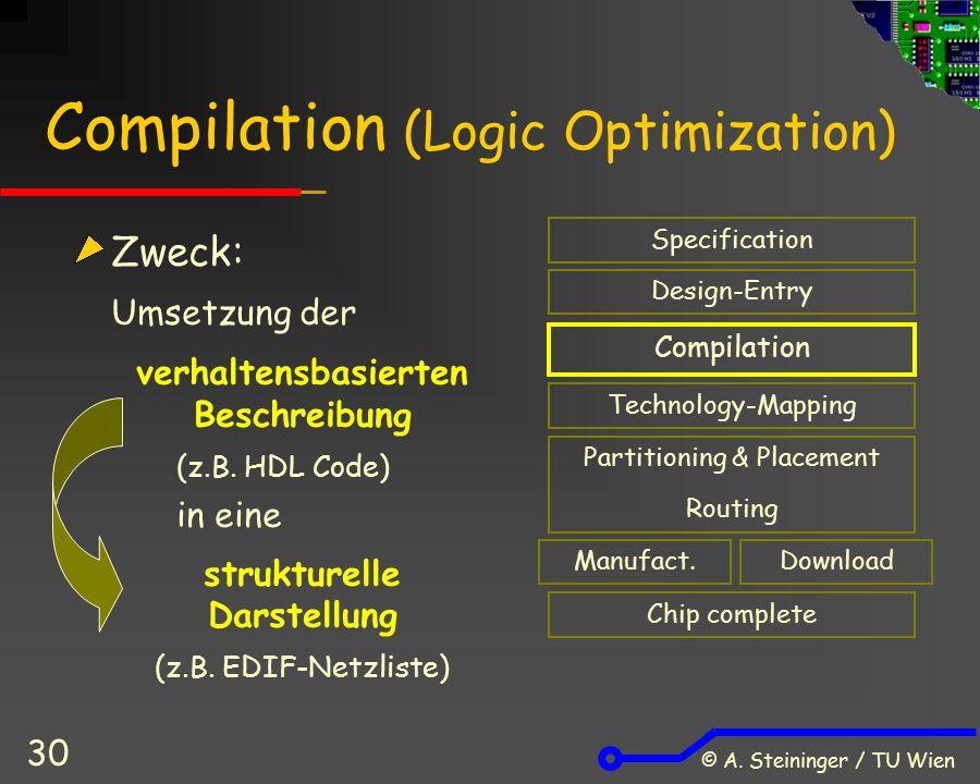 © A. Steininger / TU Wien 30 Compilation (Logic Optimization) Zweck: Umsetzung der verhaltensbasierten Beschreibung (z.B. HDL Code) in eine strukturel