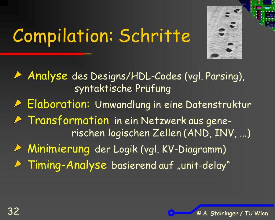 © A. Steininger / TU Wien 32 Compilation: Schritte Analyse des Designs/HDL-Codes (vgl. Parsing), syntaktische Prüfung Elaboration: Umwandlung in eine