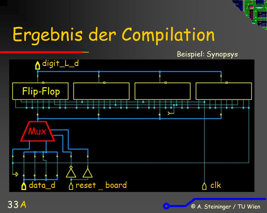 © A. Steininger / TU Wien 33 Ergebnis der Compilation Flip-Flop Mux data_d digit_L_d reset _ board clk A Beispiel: Synopsys