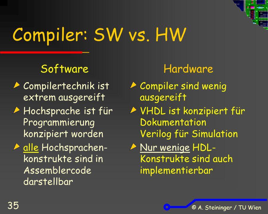 © A. Steininger / TU Wien 35 Compiler: SW vs. HW Software Compilertechnik ist extrem ausgereift Hochsprache ist für Programmierung konzipiert worden a