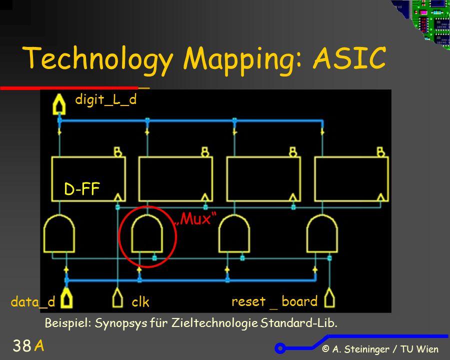 "© A. Steininger / TU Wien 38 Technology Mapping: ASIC D-FF ""Mux"" Beispiel: Synopsys für Zieltechnologie Standard-Lib. data_d digit_L_d reset _ board c"