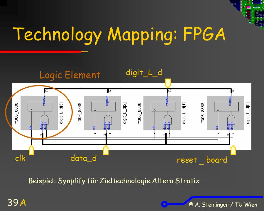 © A. Steininger / TU Wien 39 Technology Mapping: FPGA data_d digit_L_d reset _ board clk Beispiel: Synplify für Zieltechnologie Altera Stratix Logic E