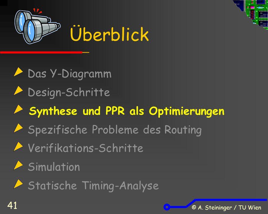© A. Steininger / TU Wien 41 Das Y-Diagramm Design-Schritte Synthese und PPR als Optimierungen Spezifische Probleme des Routing Verifikations-Schritte
