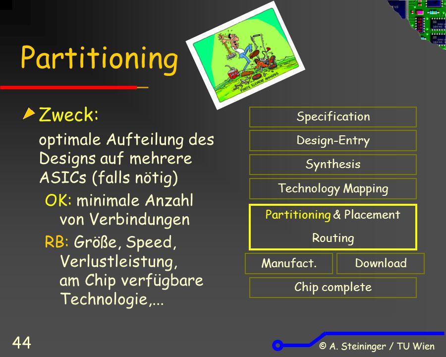 © A. Steininger / TU Wien 44 Partitioning Zweck: optimale Aufteilung des Designs auf mehrere ASICs (falls nötig) OK: minimale Anzahl von Verbindungen
