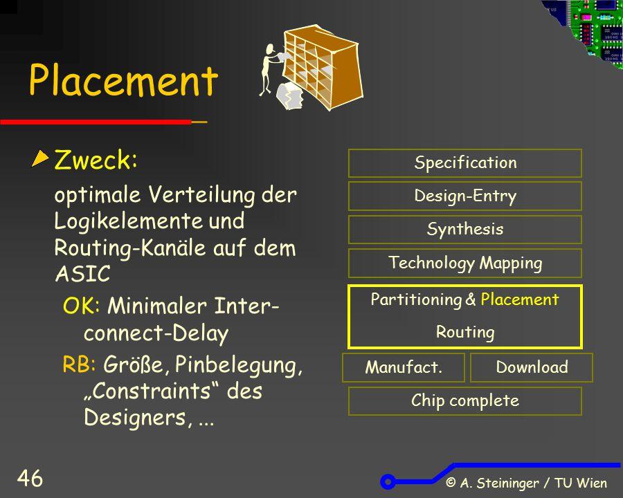 © A. Steininger / TU Wien 46 Placement Zweck: optimale Verteilung der Logikelemente und Routing-Kanäle auf dem ASIC OK: Minimaler Inter- connect-Delay
