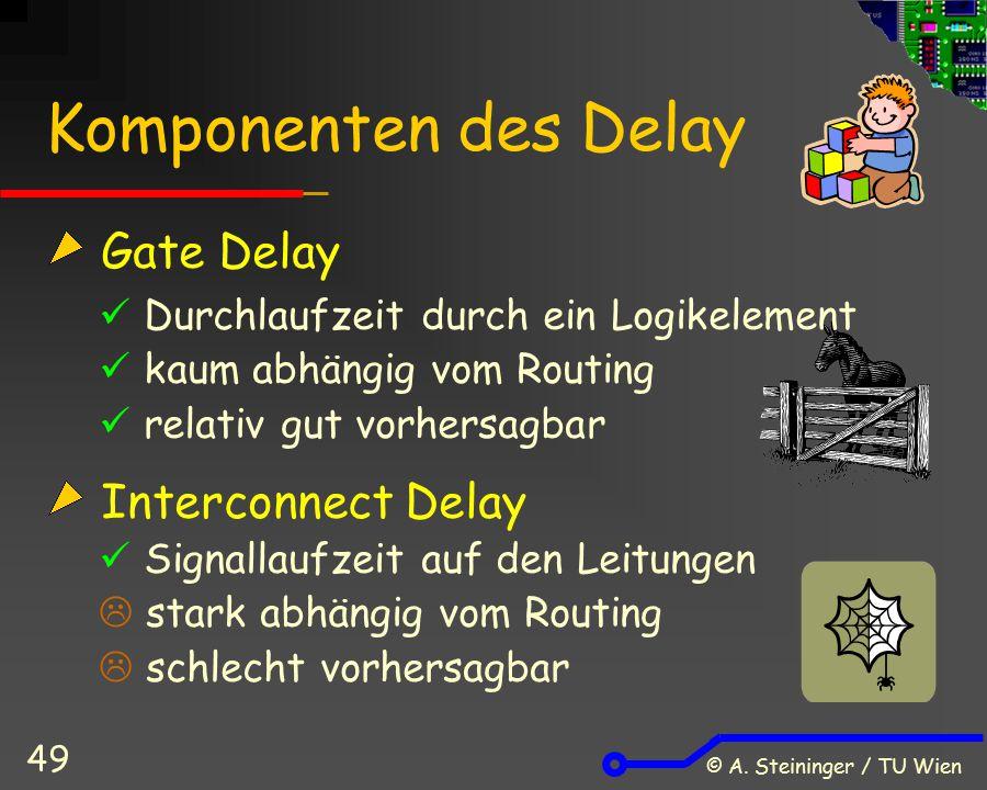 © A. Steininger / TU Wien 49 Komponenten des Delay Gate Delay Durchlaufzeit durch ein Logikelement kaum abhängig vom Routing relativ gut vorhersagbar