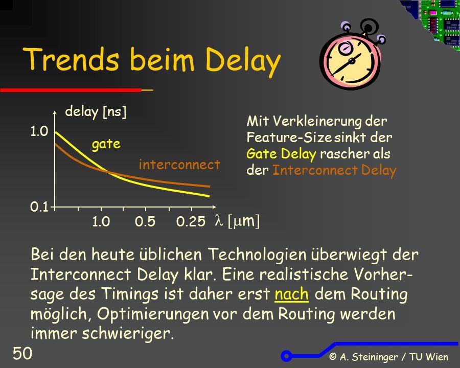 © A. Steininger / TU Wien 50 Trends beim Delay Mit Verkleinerung der Feature-Size sinkt der Gate Delay rascher als der Interconnect Delay Bei den heut