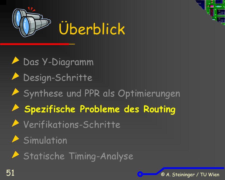 © A. Steininger / TU Wien 51 Das Y-Diagramm Design-Schritte Synthese und PPR als Optimierungen Spezifische Probleme des Routing Verifikations-Schritte