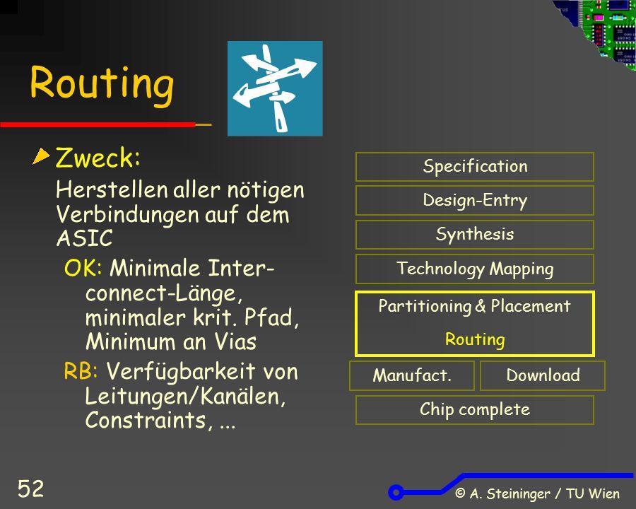 © A. Steininger / TU Wien 52 Routing Zweck: Herstellen aller nötigen Verbindungen auf dem ASIC OK: Minimale Inter- connect-Länge, minimaler krit. Pfad