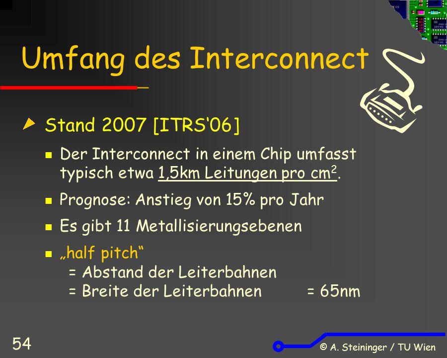 © A. Steininger / TU Wien 54 Umfang des Interconnect Stand 2007 [ITRS'06] Der Interconnect in einem Chip umfasst typisch etwa 1,5km Leitungen pro cm 2