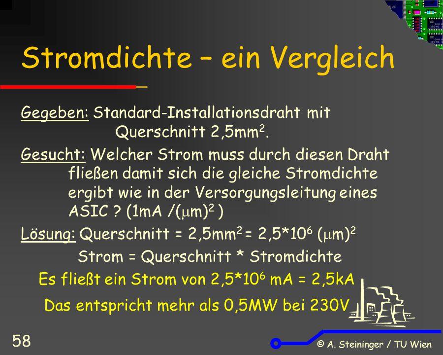© A. Steininger / TU Wien 58 Stromdichte – ein Vergleich Gegeben: Standard-Installationsdraht mit Querschnitt 2,5mm 2. Gesucht: Welcher Strom muss dur