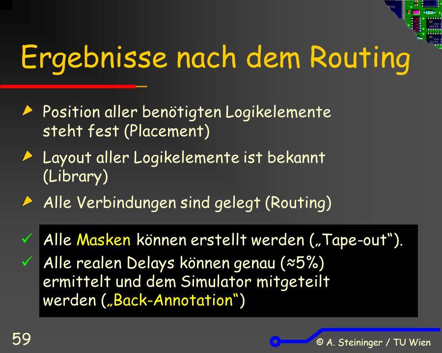 © A. Steininger / TU Wien 59 Ergebnisse nach dem Routing Position aller benötigten Logikelemente steht fest (Placement) Layout aller Logikelemente ist