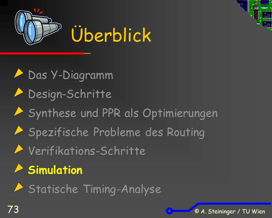 © A. Steininger / TU Wien 73 Das Y-Diagramm Design-Schritte Synthese und PPR als Optimierungen Spezifische Probleme des Routing Verifikations-Schritte