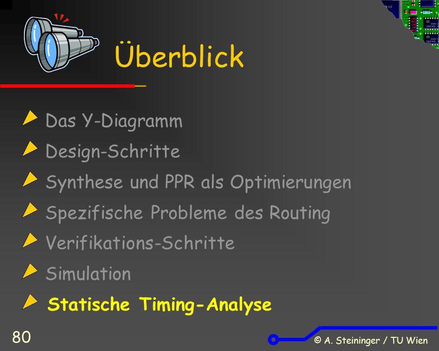 © A. Steininger / TU Wien 80 Das Y-Diagramm Design-Schritte Synthese und PPR als Optimierungen Spezifische Probleme des Routing Verifikations-Schritte