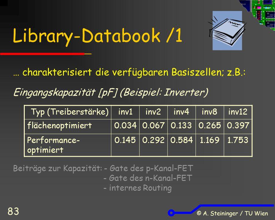© A. Steininger / TU Wien 83 Library-Databook /1 … charakterisiert die verfügbaren Basiszellen; z.B.: Eingangskapazität [pF] (Beispiel: Inverter) Beit