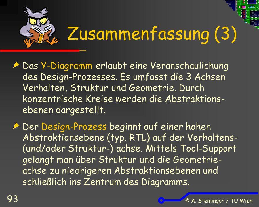 © A. Steininger / TU Wien 93 Zusammenfassung (3) Das Y-Diagramm erlaubt eine Veranschaulichung des Design-Prozesses. Es umfasst die 3 Achsen Verhalten