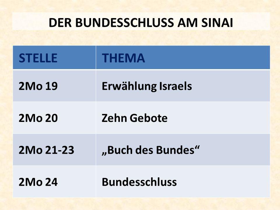 """DER BUNDESSCHLUSS AM SINAI STELLE THEMA 2Mo 19 Erwählung Israels 2Mo 20 Zehn Gebote 2Mo 21-23 """"Buch des Bundes"""" 2Mo 24 Bundesschluss"""