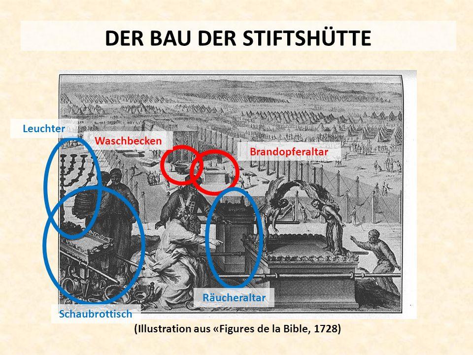 DER BAU DER STIFTSHÜTTE (Illustration aus «Figures de la Bible, 1728) Brandopferaltar Waschbecken Leuchter Schaubrottisch Räucheraltar