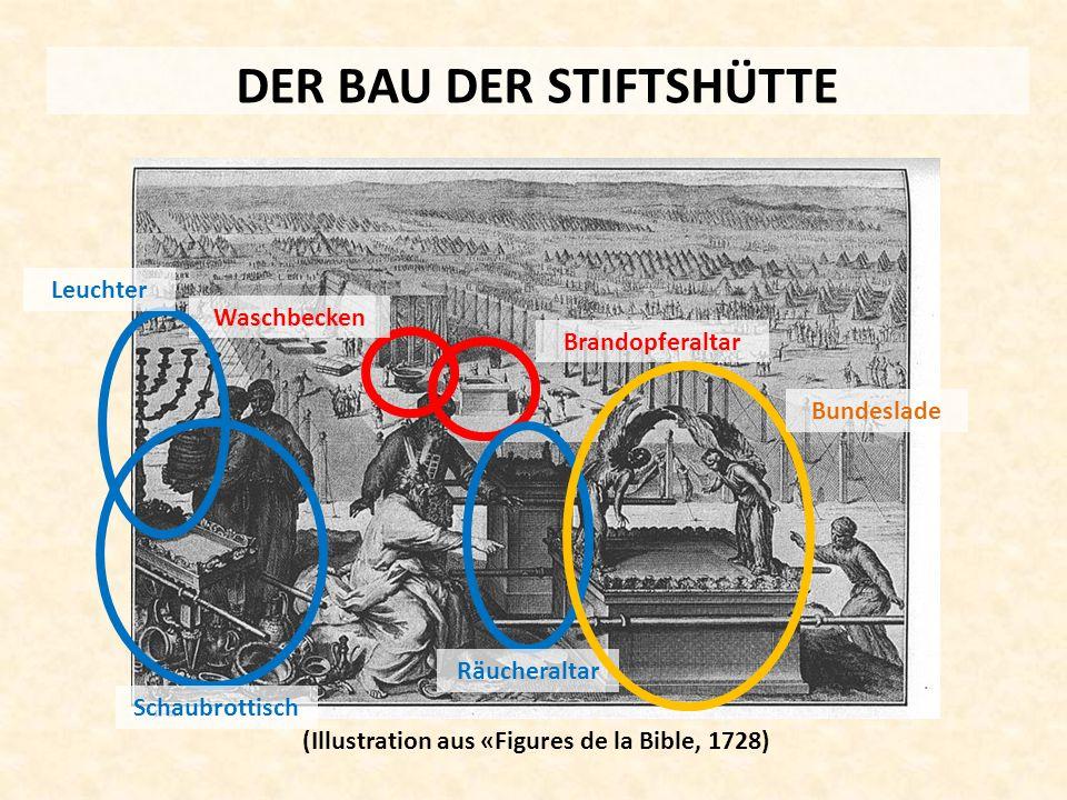 DER BAU DER STIFTSHÜTTE (Illustration aus «Figures de la Bible, 1728) Brandopferaltar Waschbecken Leuchter Schaubrottisch Räucheraltar Bundeslade