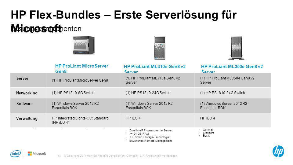 © Copyright 2014 Hewlett-Packard Development Company, L.P. Änderungen vorbehalten. 14 HP Flex-Bundles – Erste Serverlösung für Microsoft Lösungskompon