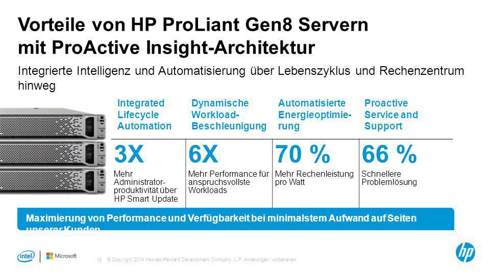 © Copyright 2014 Hewlett-Packard Development Company, L.P. Änderungen vorbehalten. 16 Vorteile von HP ProLiant Gen8 Servern mit ProActive Insight-Arch