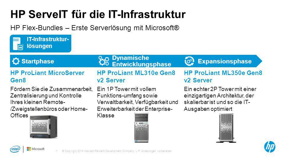 © Copyright 2014 Hewlett-Packard Development Company, L.P. Änderungen vorbehalten. 7 HP ServeIT für die IT-Infrastruktur HP ProLiant MicroServer Gen8