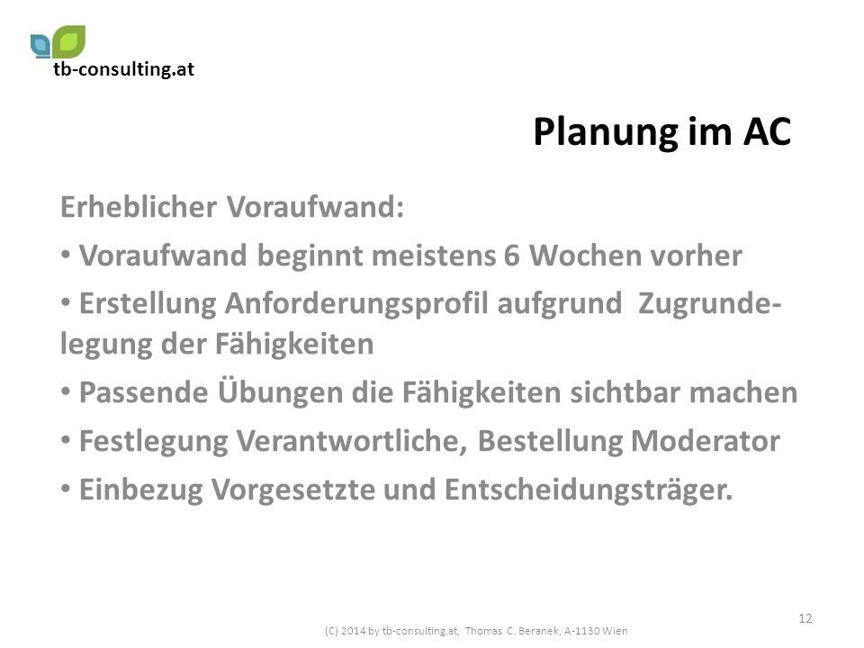 Planung im AC Erheblicher Voraufwand: Voraufwand beginnt meistens 6 Wochen vorher Erstellung Anforderungsprofil aufgrund Zugrunde- legung der Fähigkei