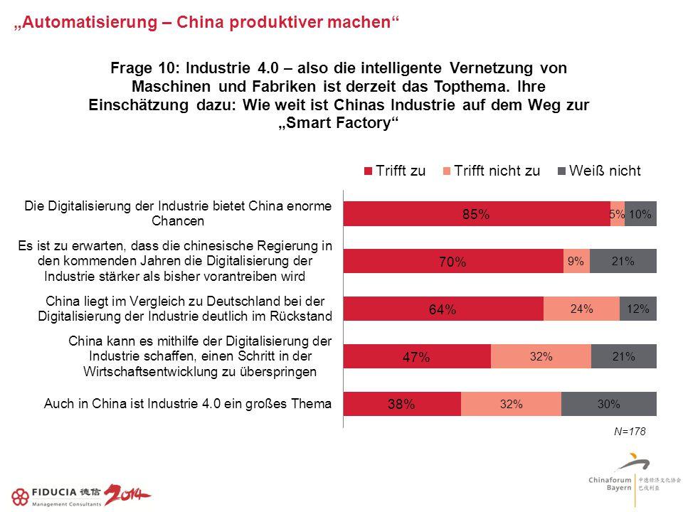 """""""Automatisierung – China produktiver machen"""