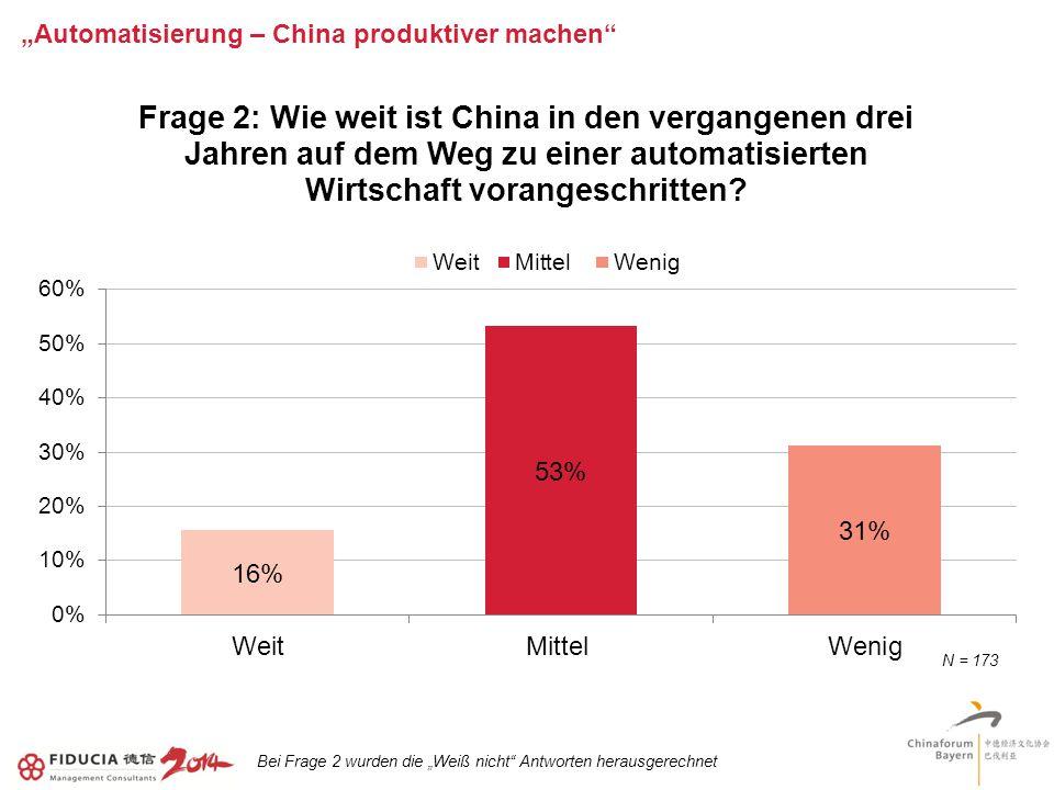"""""""Automatisierung – China produktiver machen Bei Frage 2 wurden die """"Weiß nicht Antworten herausgerechnet"""