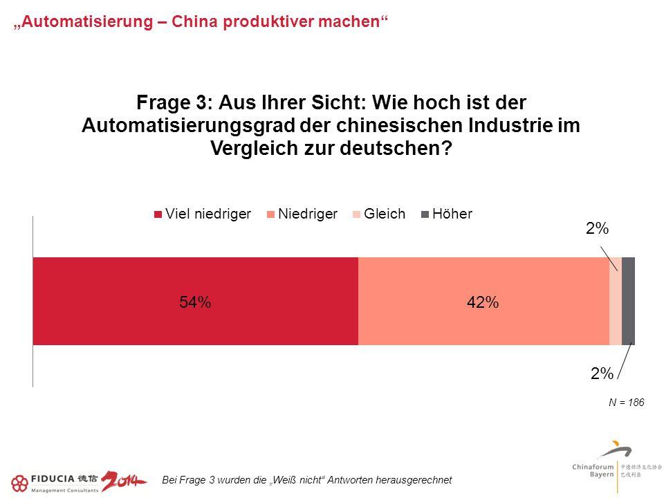 """""""Automatisierung – China produktiver machen Bei Frage 3 wurden die """"Weiß nicht Antworten herausgerechnet"""