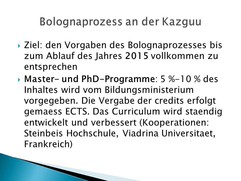  Ziel: den Vorgaben des Bolognaprozesses bis zum Ablauf des Jahres 2015 vollkommen zu entsprechen  Master- und PhD-Programme: 5 %-10 % des Inhaltes