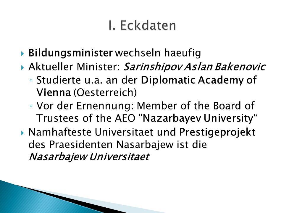  Bildungsminister wechseln haeufig  Aktueller Minister: Sarinshipov Aslan Bakenovic ◦ Studierte u.a. an der Diplomatic Academy of Vienna (Oesterreic