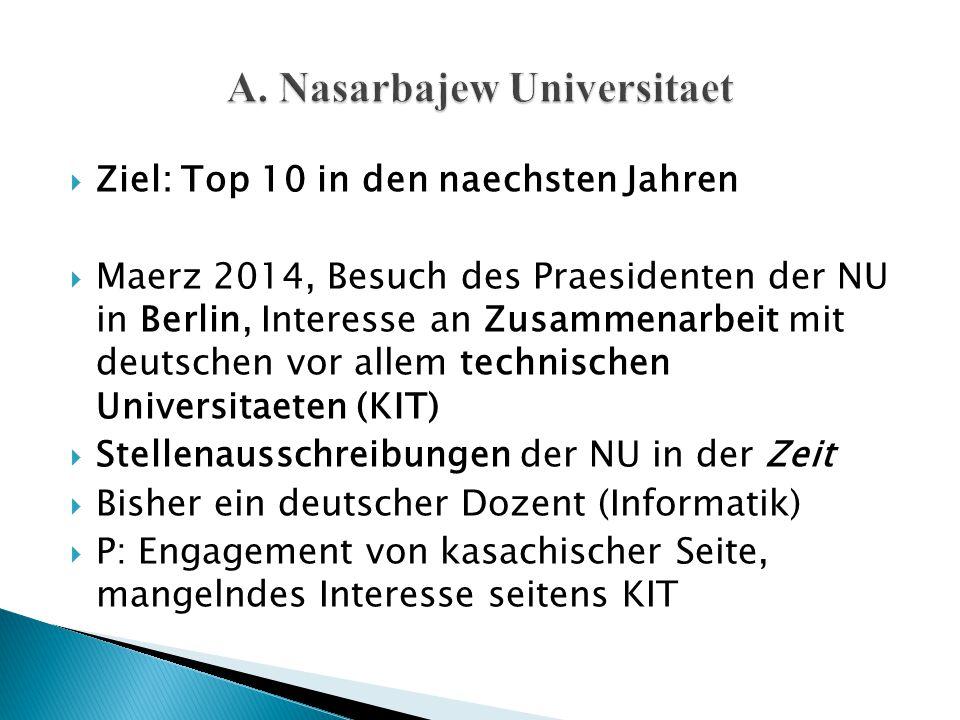  Ziel: Top 10 in den naechsten Jahren  Maerz 2014, Besuch des Praesidenten der NU in Berlin, Interesse an Zusammenarbeit mit deutschen vor allem tec