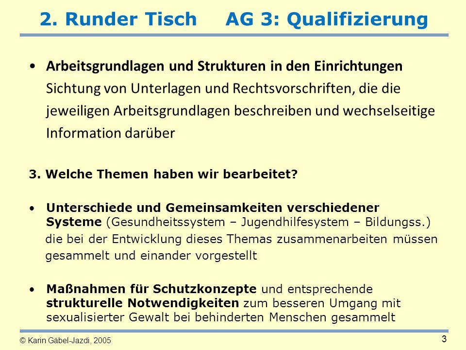 AG Qualifizierung - 28.01.2015 4 z.B.