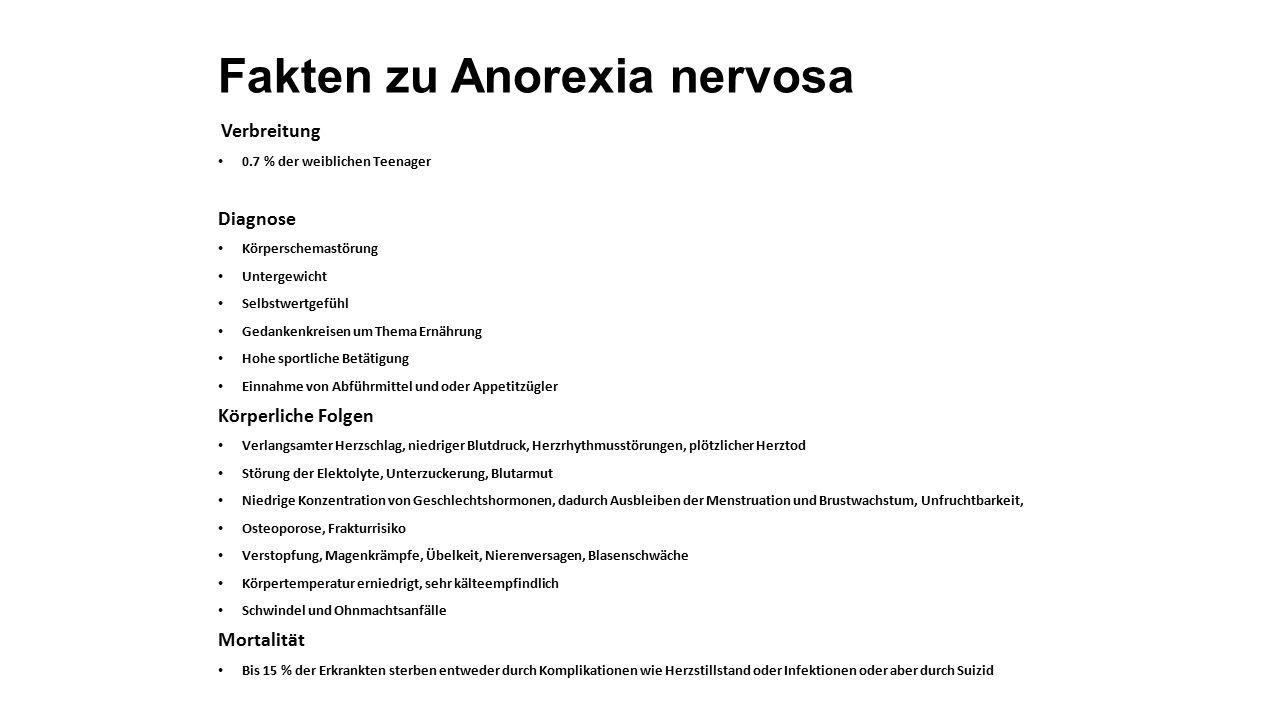 Fakten zu Anorexia nervosa Verbreitung 0.7 % der weiblichen Teenager Diagnose Körperschemastörung Untergewicht Selbstwertgefühl Gedankenkreisen um The