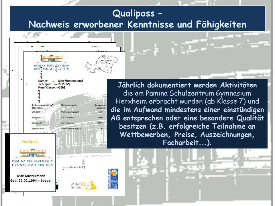 Qualipass – Nachweis erworbener Kenntnisse und Fähigkeiten Qualipass Max Mustermann Geb.