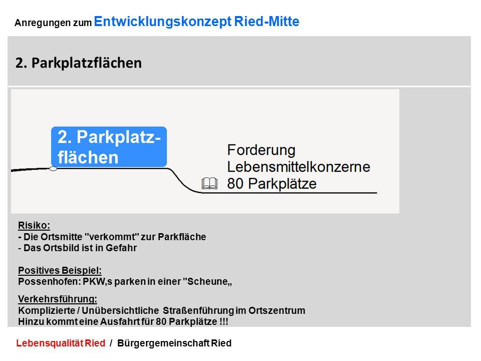 Lebensqualität Ried / Bürgergemeinschaft Ried 15 Anregungen zum Entwicklungskonzept Ried-Mitte 2.