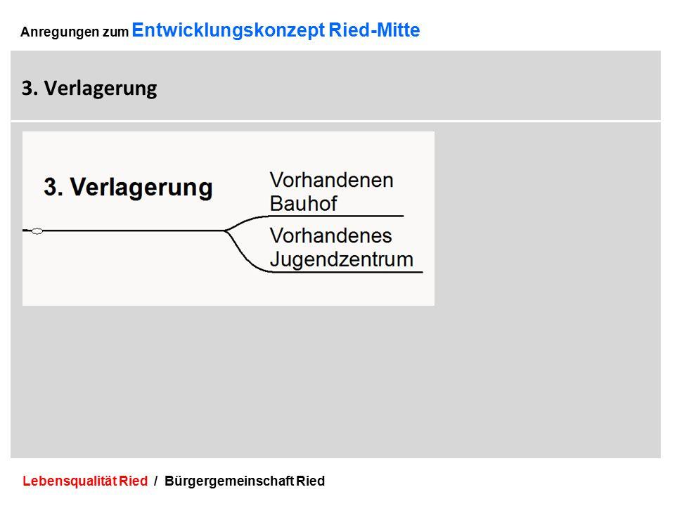 Lebensqualität Ried / Bürgergemeinschaft Ried 16 Anregungen zum Entwicklungskonzept Ried-Mitte 3.